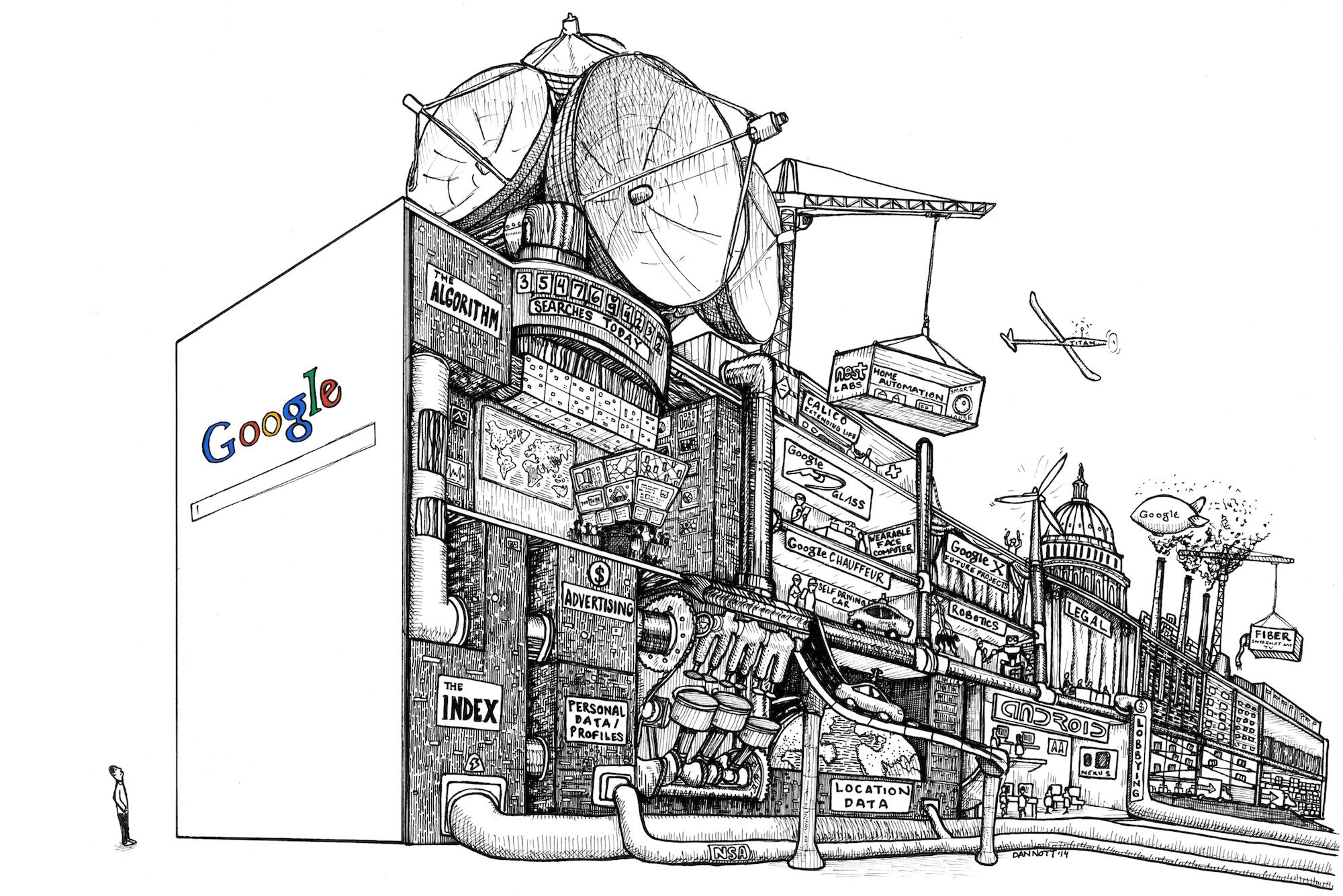 Dan Nott Google Drawing